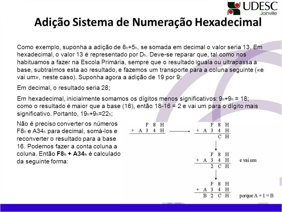 Adição Sistema de Numeração Hexadecimal