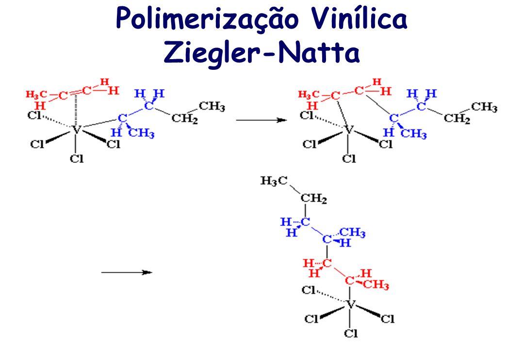Polimerização Vinílica Ziegler-Natta