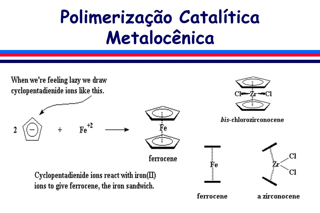 Polimerização Catalítica Metalocênica