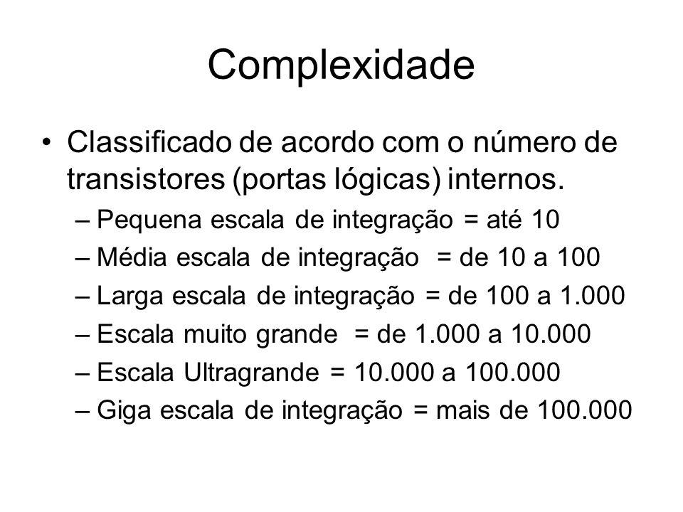 Complexidade Classificado de acordo com o número de transistores (portas lógicas) internos. Pequena escala de integração = até 10.