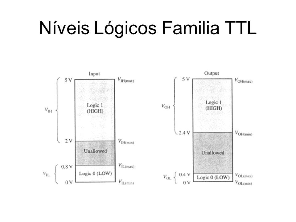 Níveis Lógicos Familia TTL