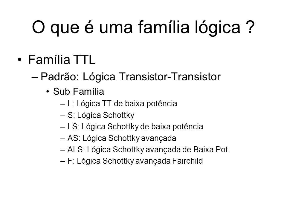 O que é uma família lógica
