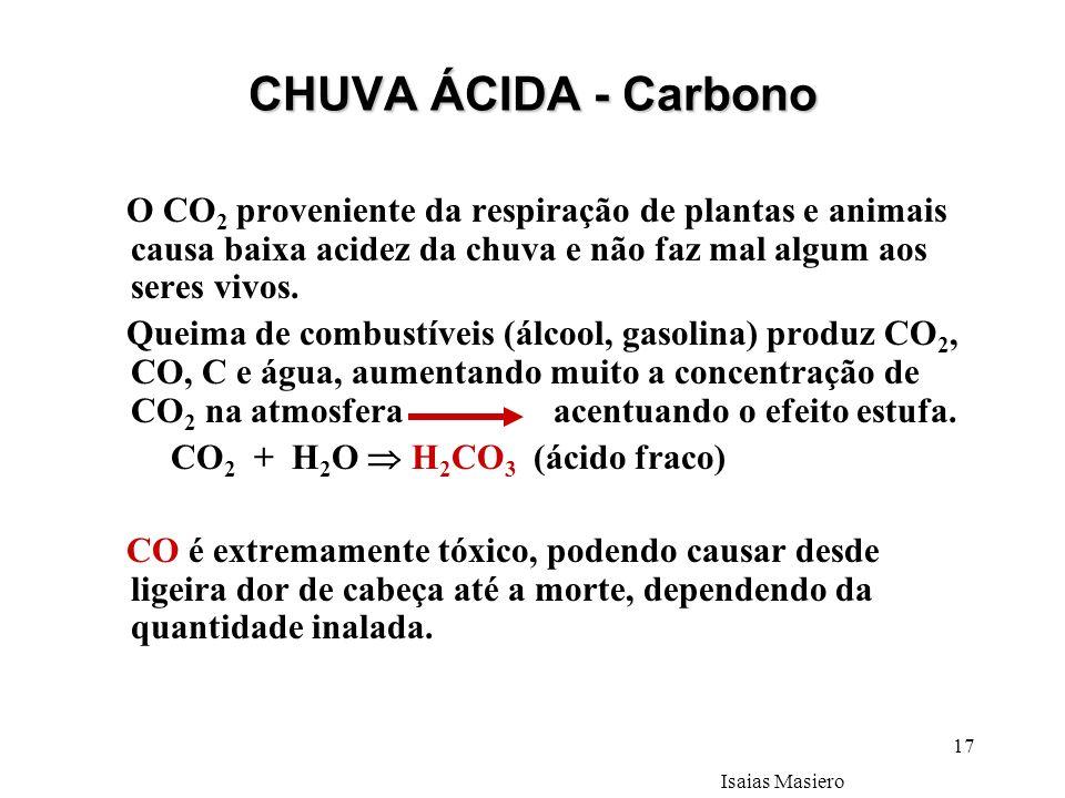 CHUVA ÁCIDA - Carbono O CO2 proveniente da respiração de plantas e animais causa baixa acidez da chuva e não faz mal algum aos seres vivos.