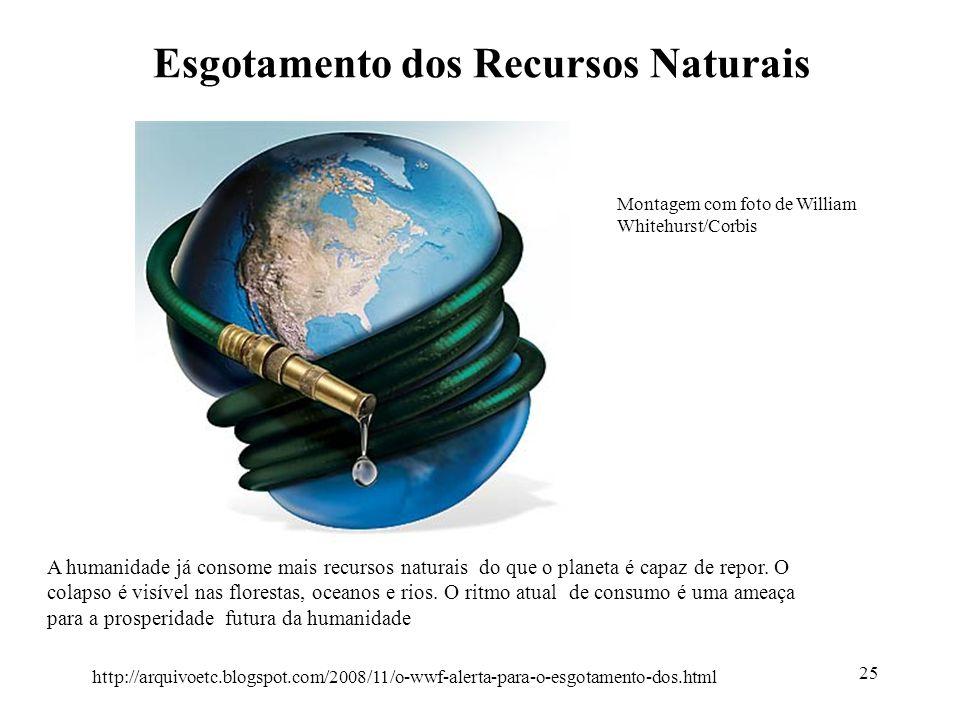 Esgotamento dos Recursos Naturais