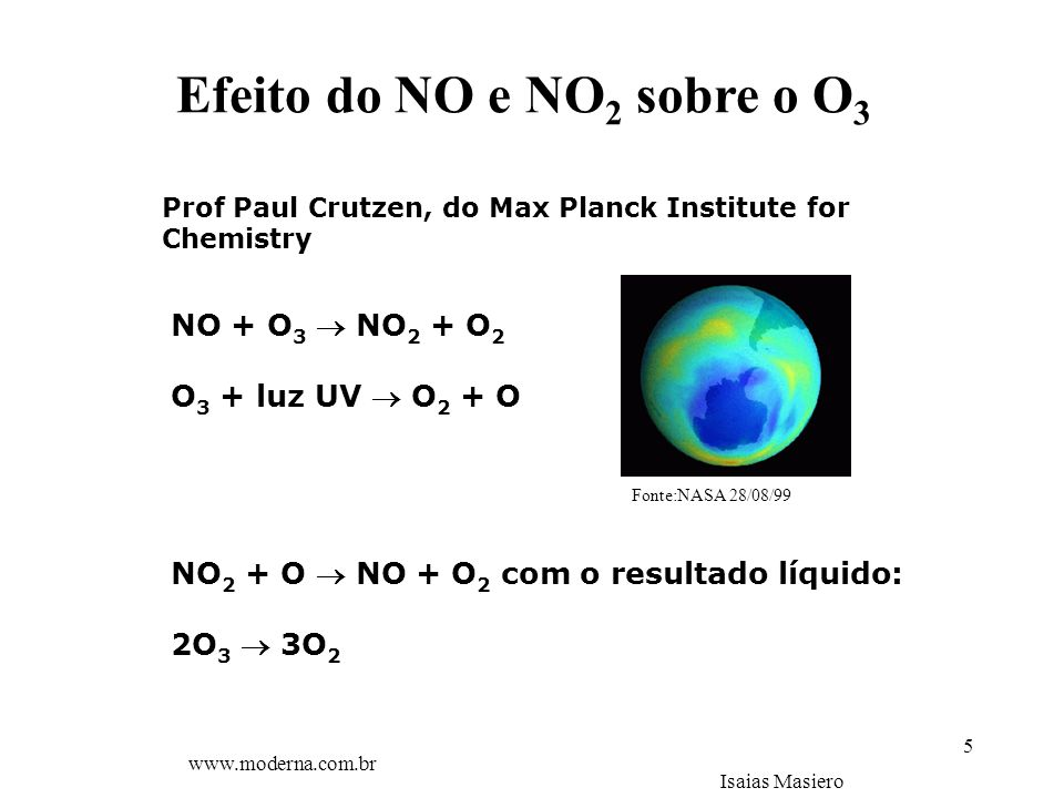 Efeito do NO e NO2 sobre o O3