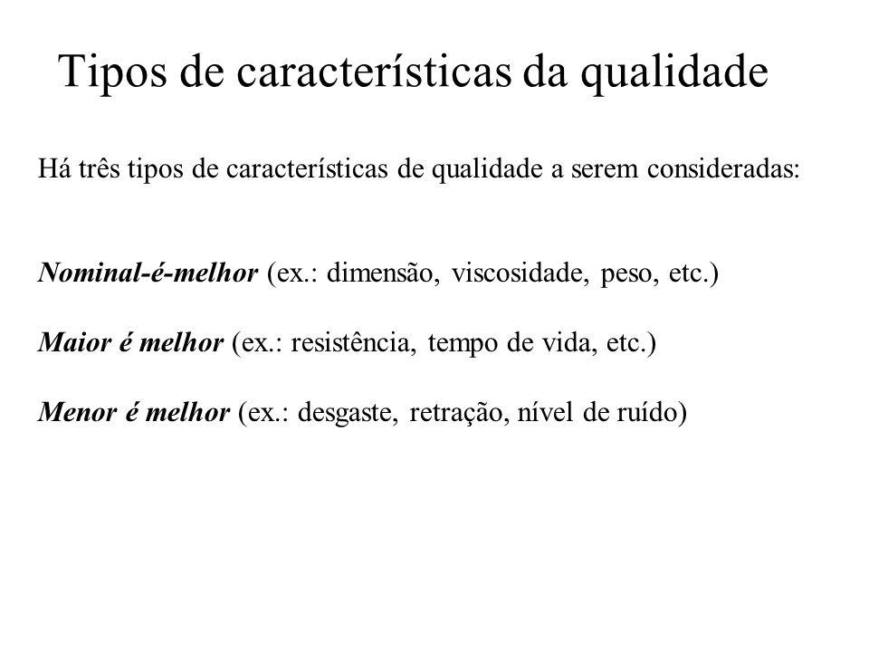 Tipos de características da qualidade