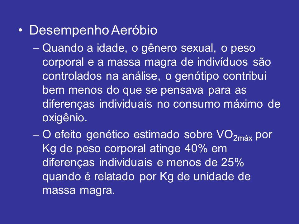 Desempenho Aeróbio