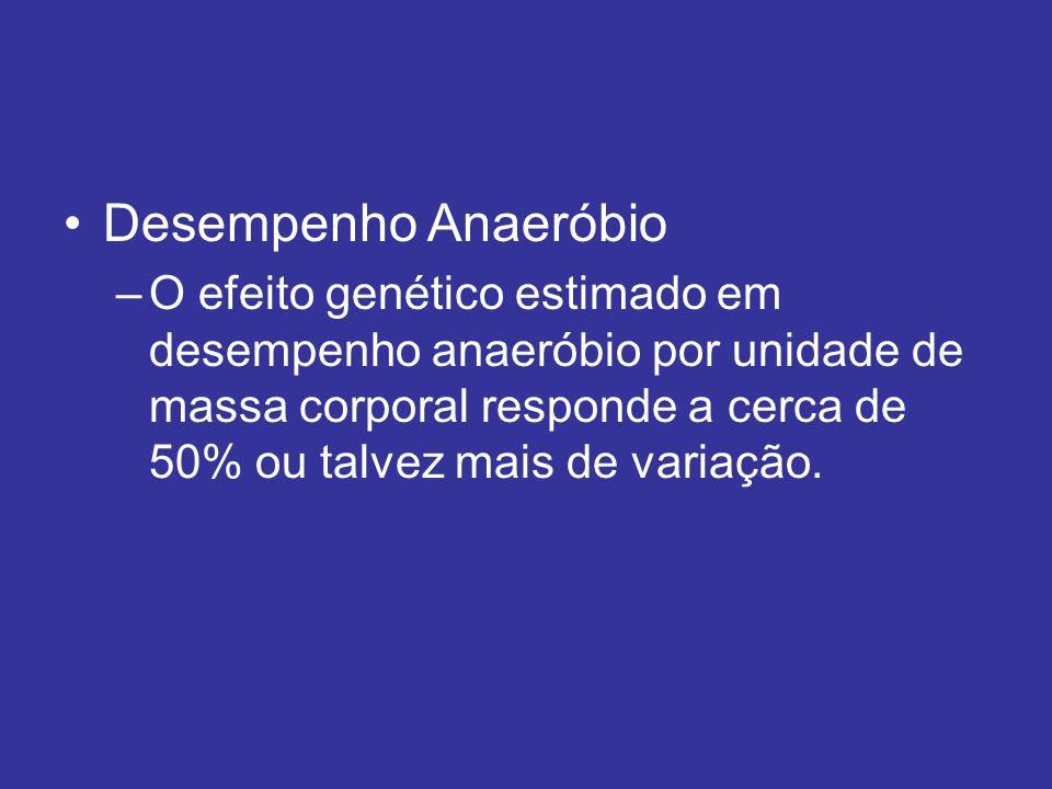 Desempenho Anaeróbio