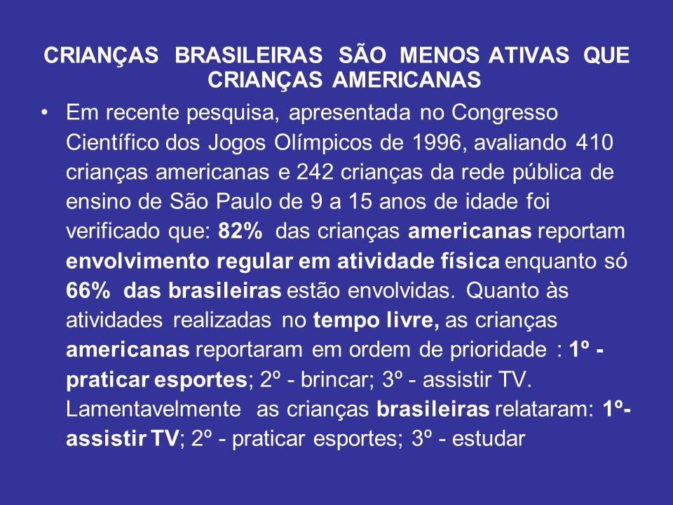 CRIANÇAS BRASILEIRAS SÃO MENOS ATIVAS QUE CRIANÇAS AMERICANAS