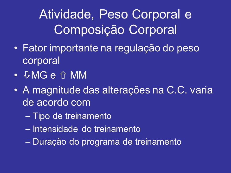 Atividade, Peso Corporal e Composição Corporal