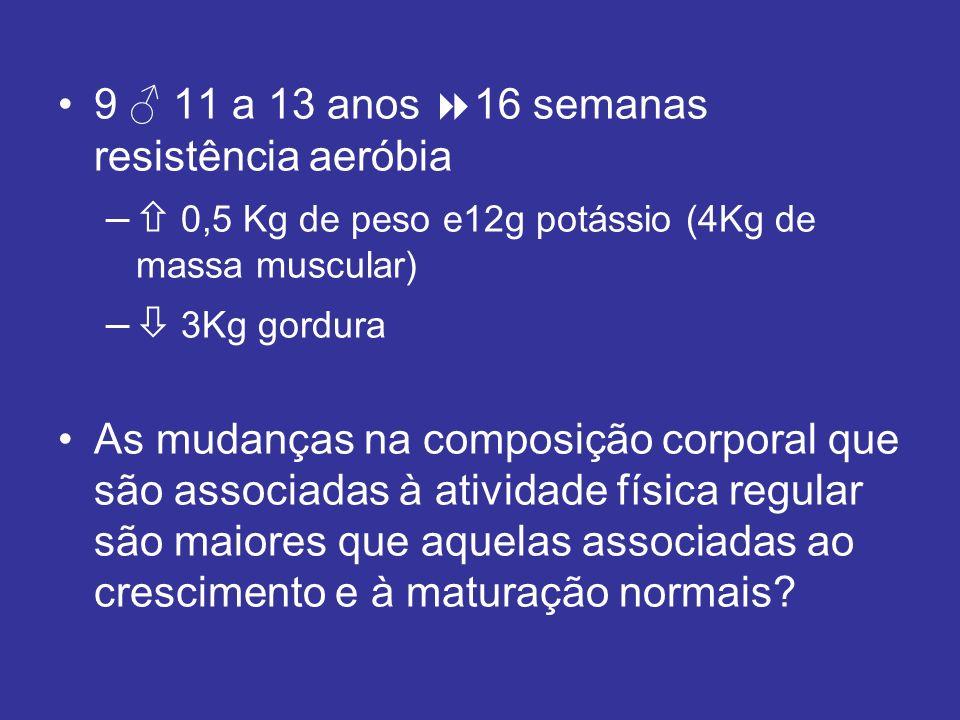 9 ♂ 11 a 13 anos 16 semanas resistência aeróbia