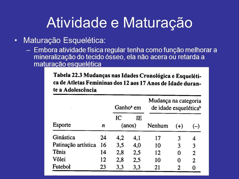 Atividade e Maturação Maturação Esquelética:
