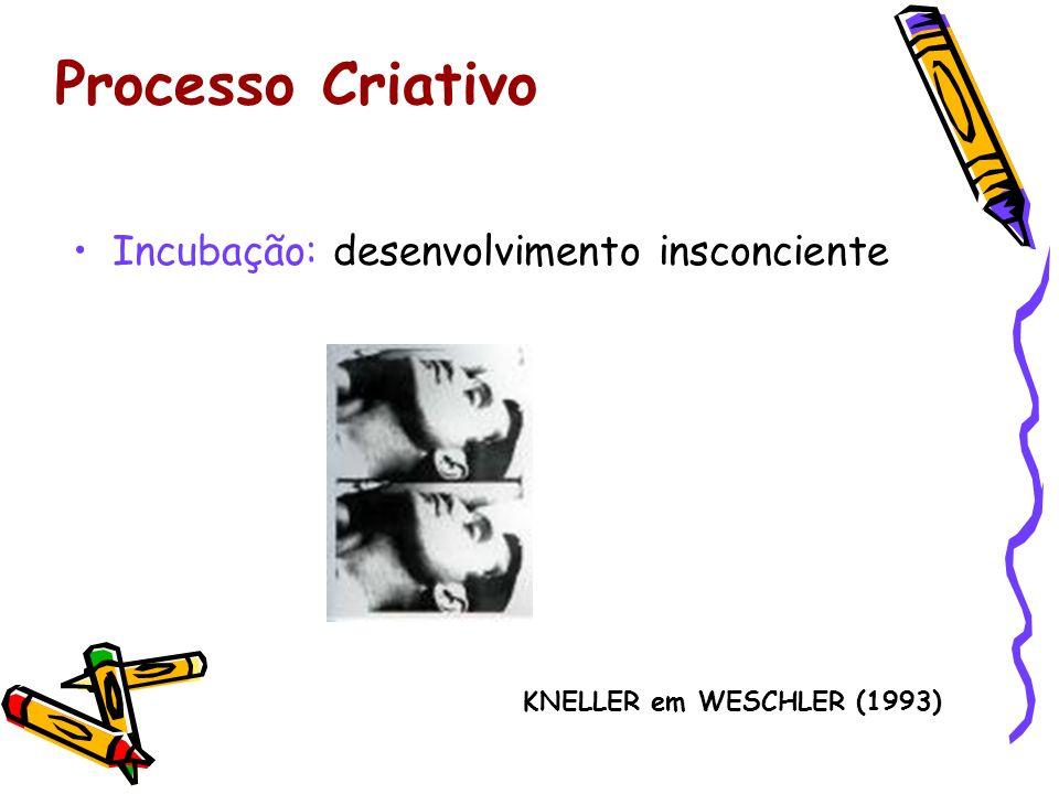 Processo Criativo Incubação: desenvolvimento insconciente