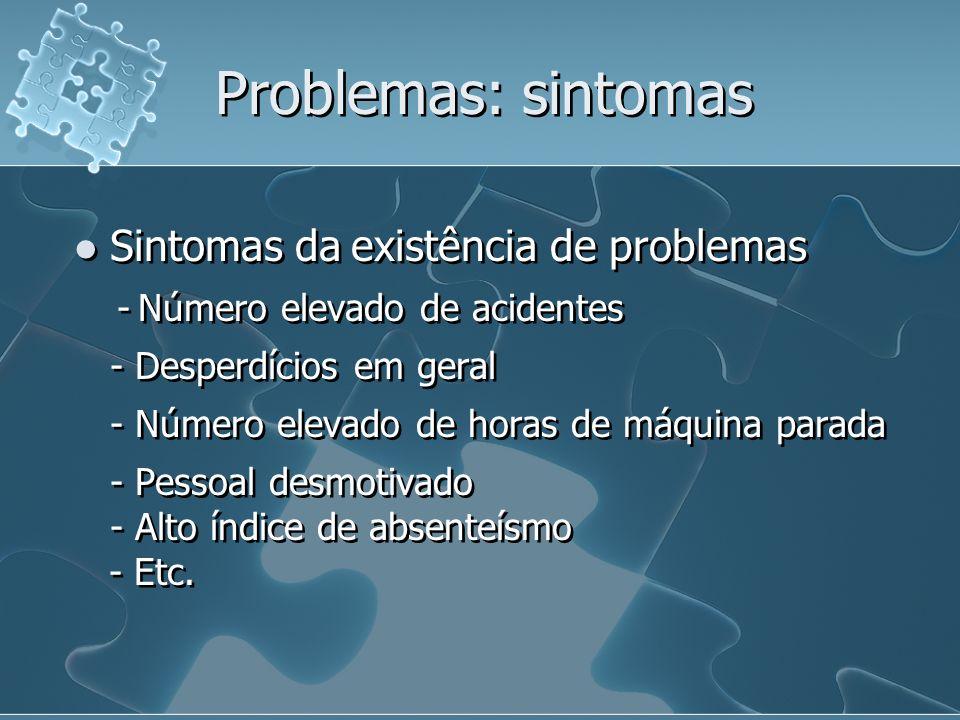 Problemas: sintomas Sintomas da existência de problemas