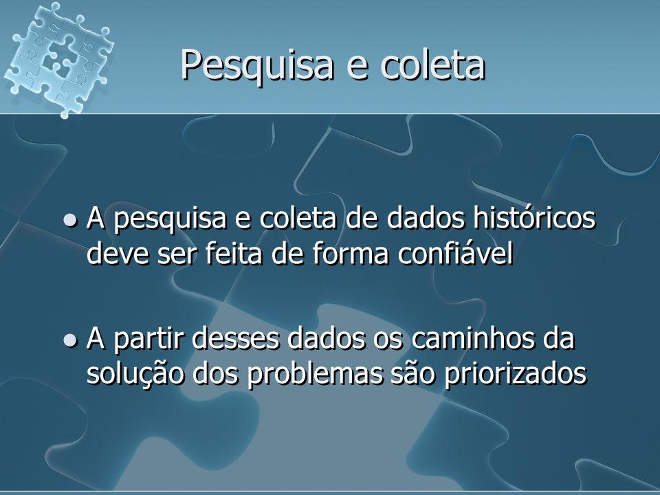 Pesquisa e coleta A pesquisa e coleta de dados históricos deve ser feita de forma confiável.
