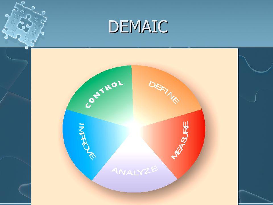 DEMAIC