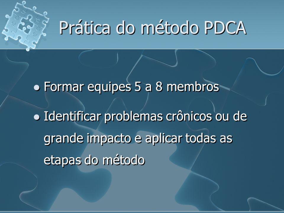 Prática do método PDCA Formar equipes 5 a 8 membros