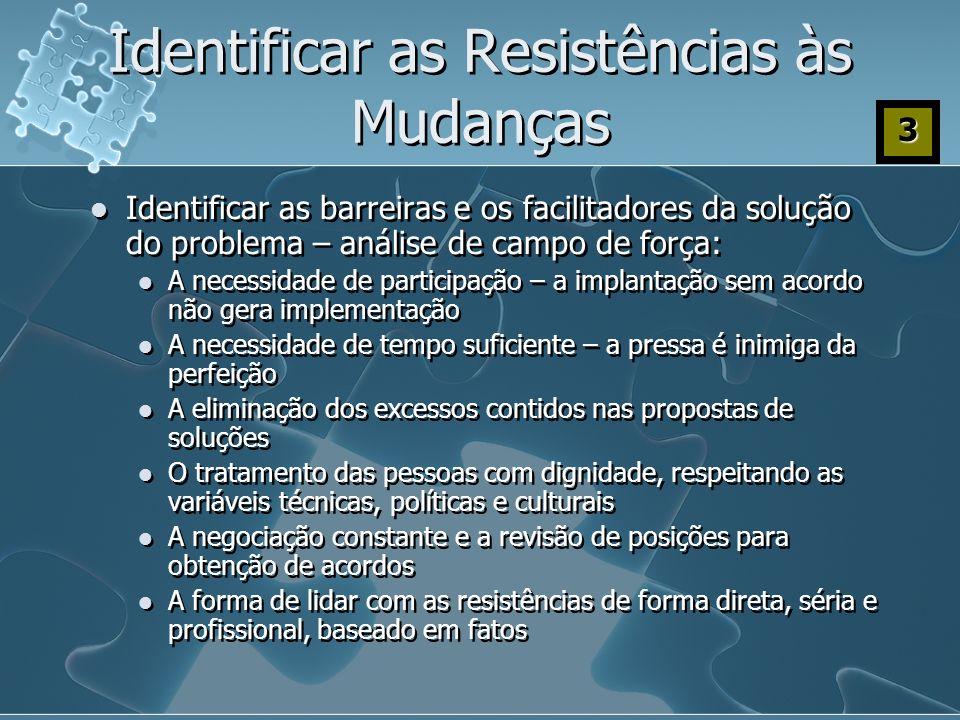 Identificar as Resistências às Mudanças