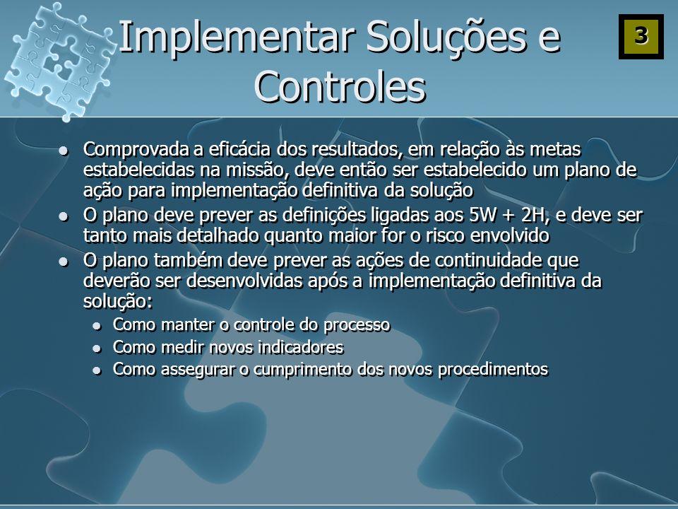 Implementar Soluções e Controles