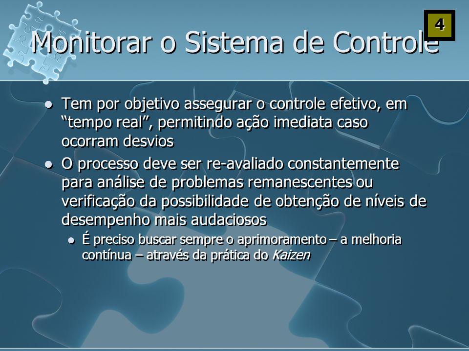 Monitorar o Sistema de Controle