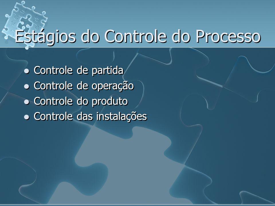 Estágios do Controle do Processo