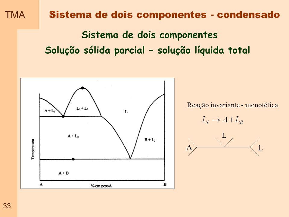 Sistema de dois componentes - condensado