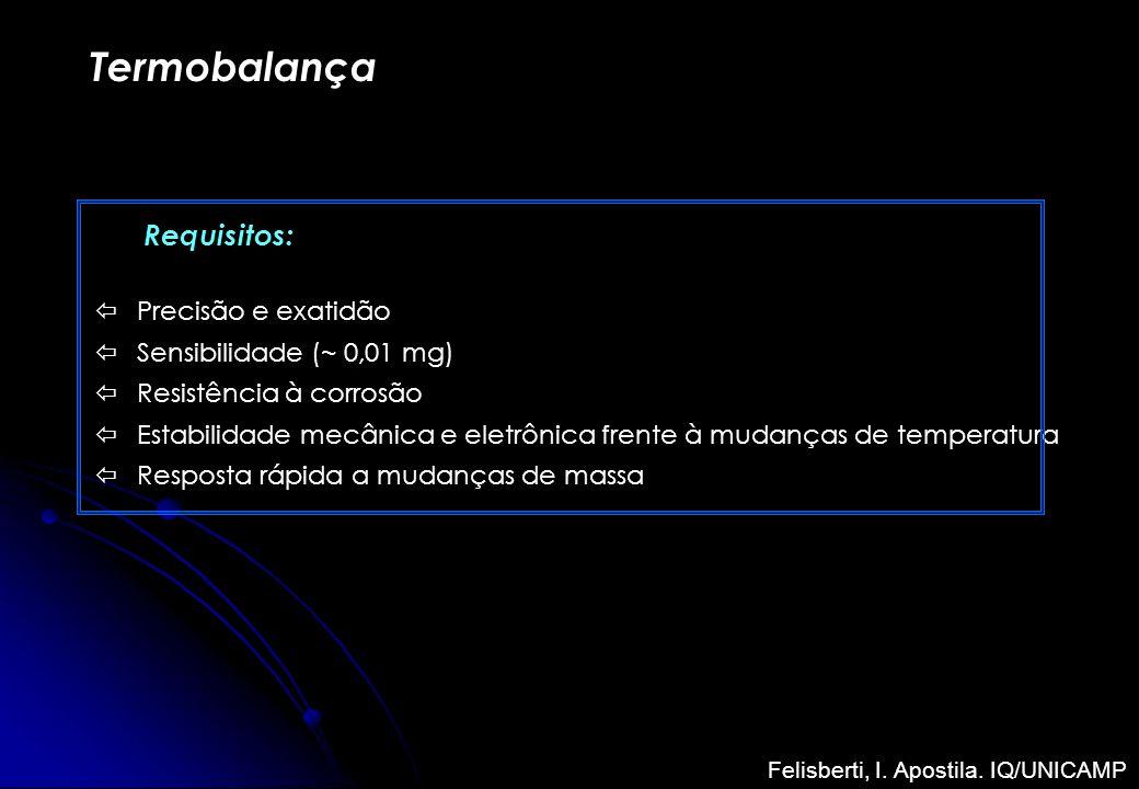 Termobalança Requisitos: Precisão e exatidão Sensibilidade (~ 0,01 mg)