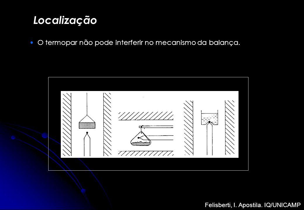 Localização O termopar não pode interferir no mecanismo da balança.