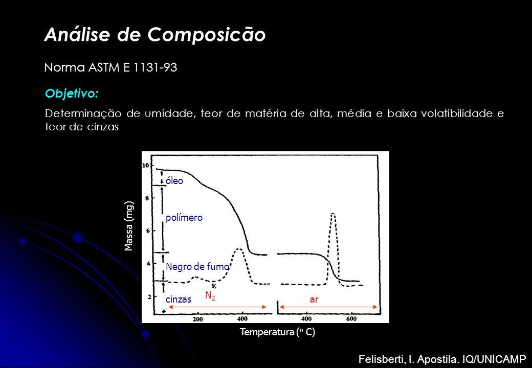 Análise de Composicão Norma ASTM E 1131-93 Objetivo: