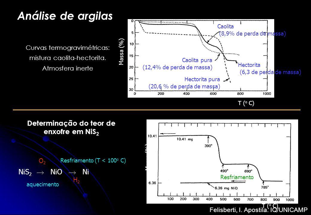 Determinação do teor de enxofre em NiS2