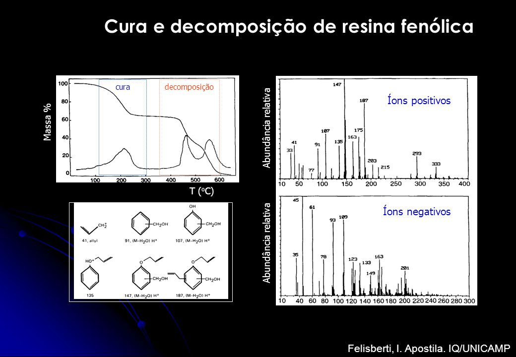Cura e decomposição de resina fenólica