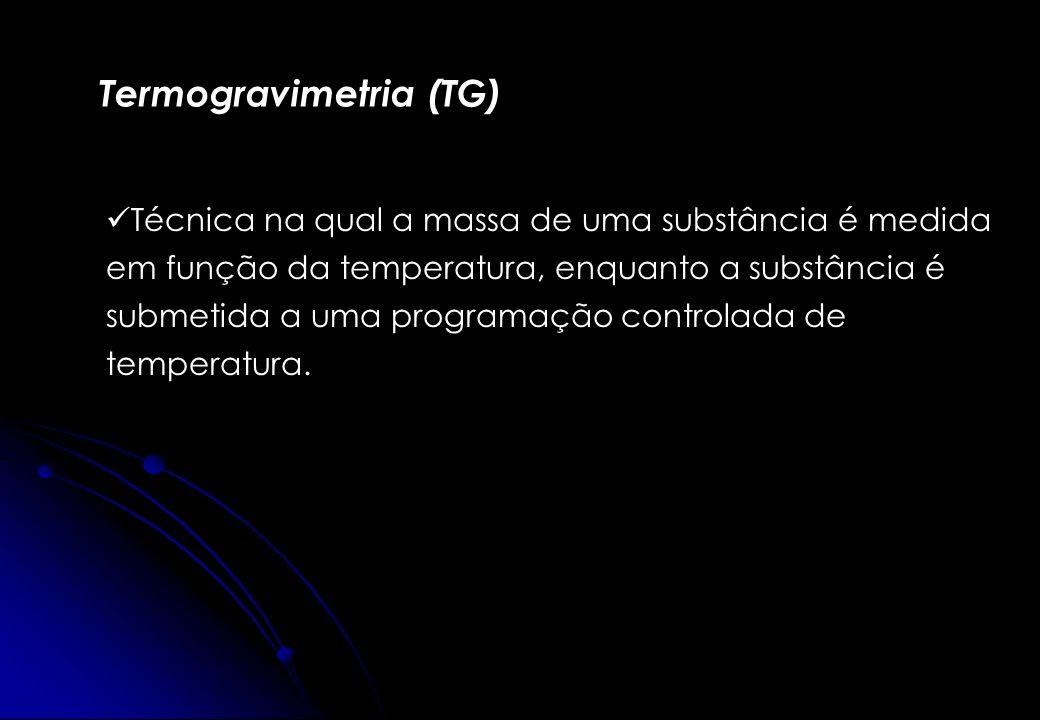 Termogravimetria (TG)