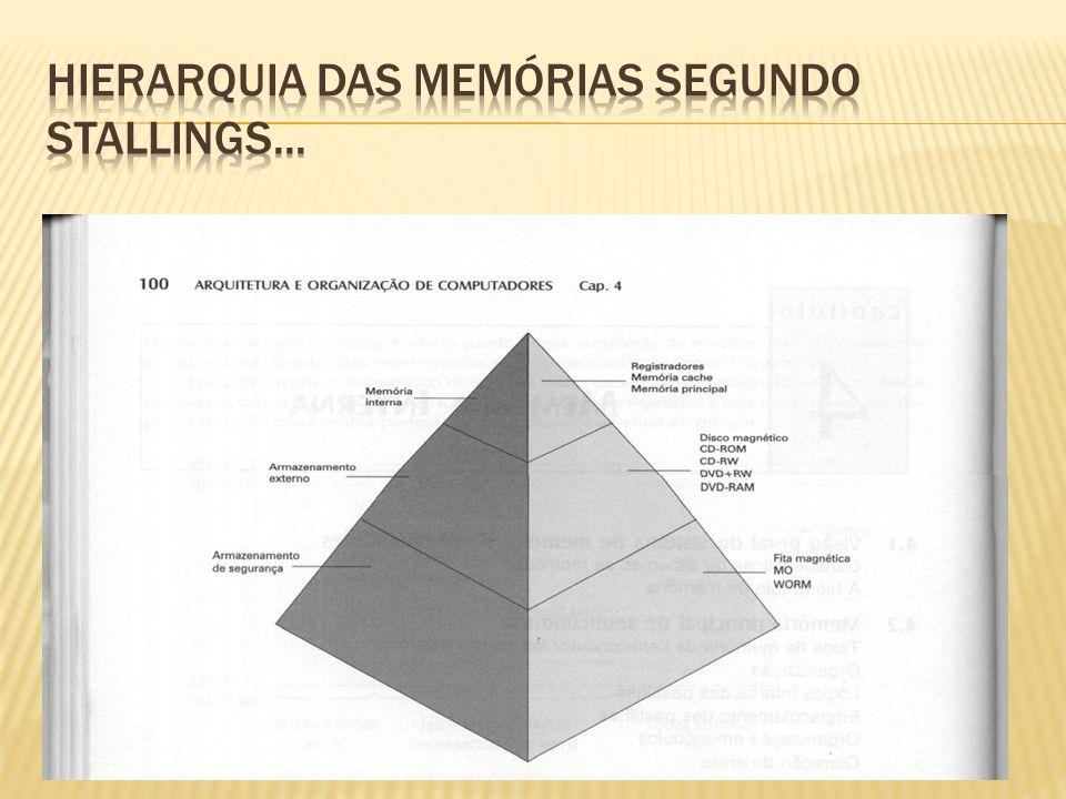Hierarquia das memórias segundo stallings...