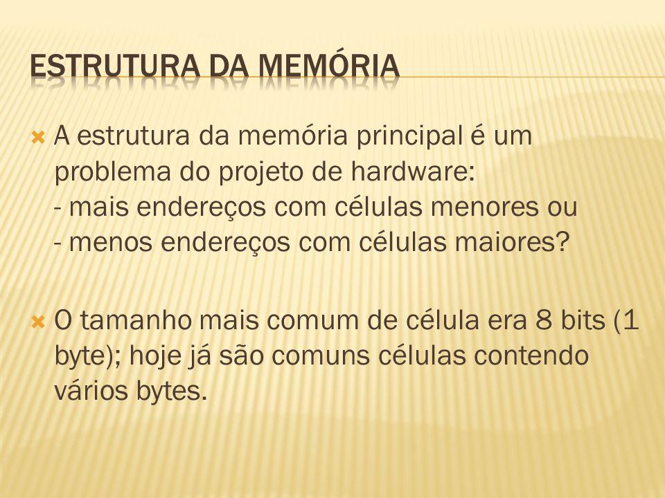 Estrutura da memória