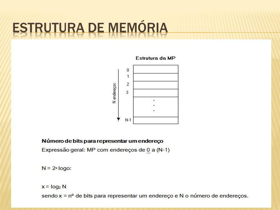 Estrutura de memória