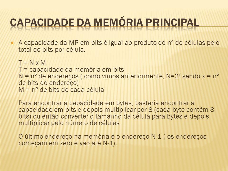 CAPACIDADE DA MEMÓRIA PRINCIPAL