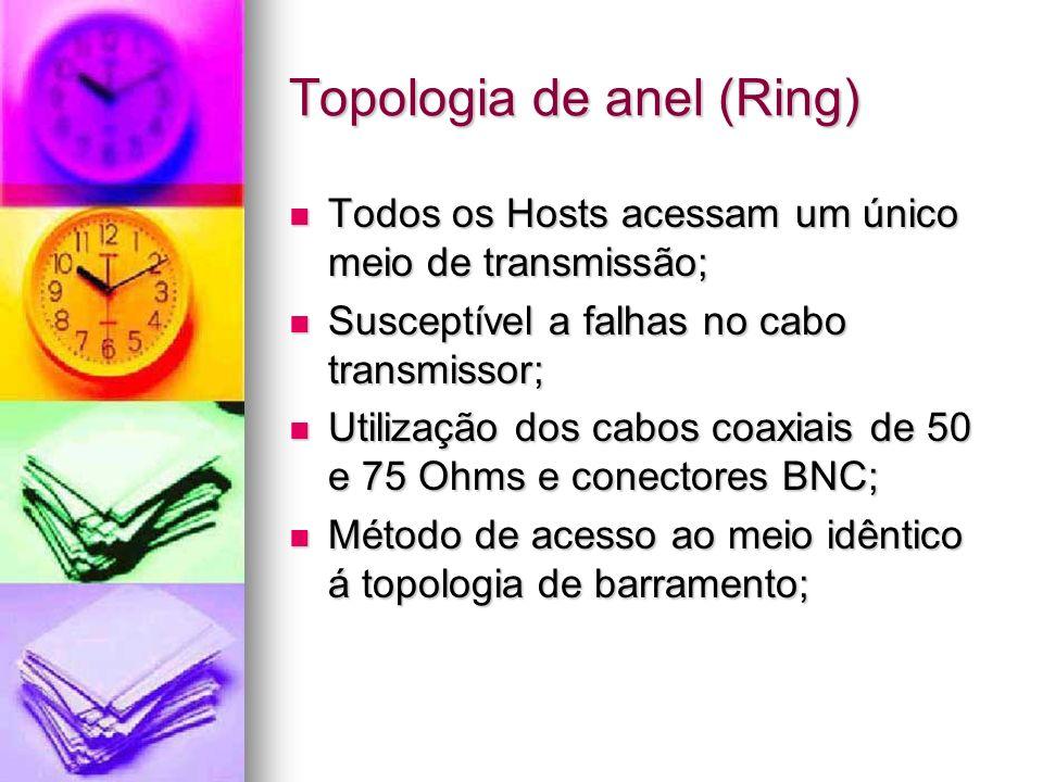 Topologia de anel (Ring)