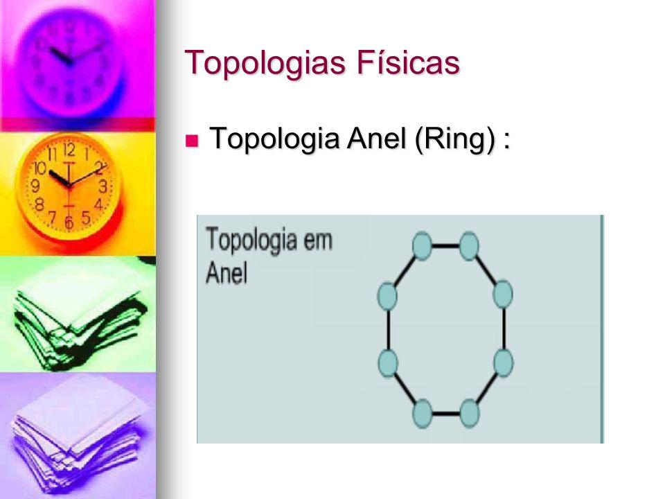 Topologias Físicas Topologia Anel (Ring) :