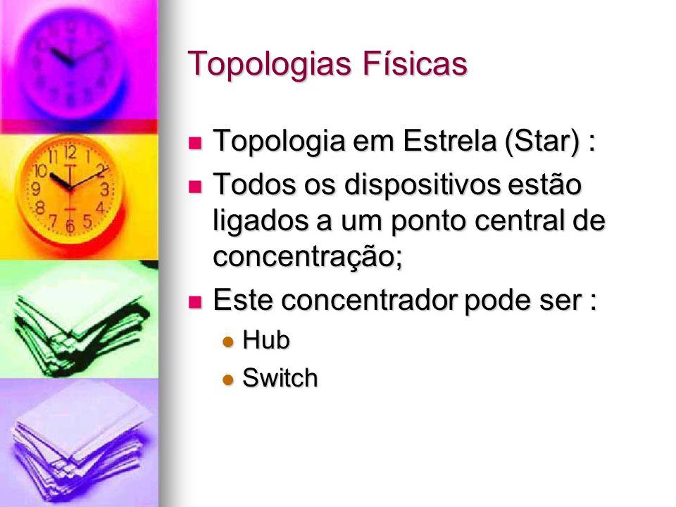 Topologias Físicas Topologia em Estrela (Star) :