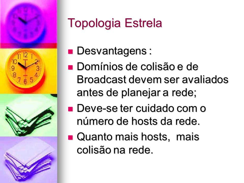 Topologia Estrela Desvantagens :