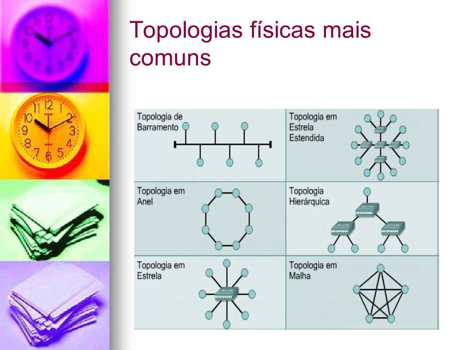 Topologias físicas mais comuns
