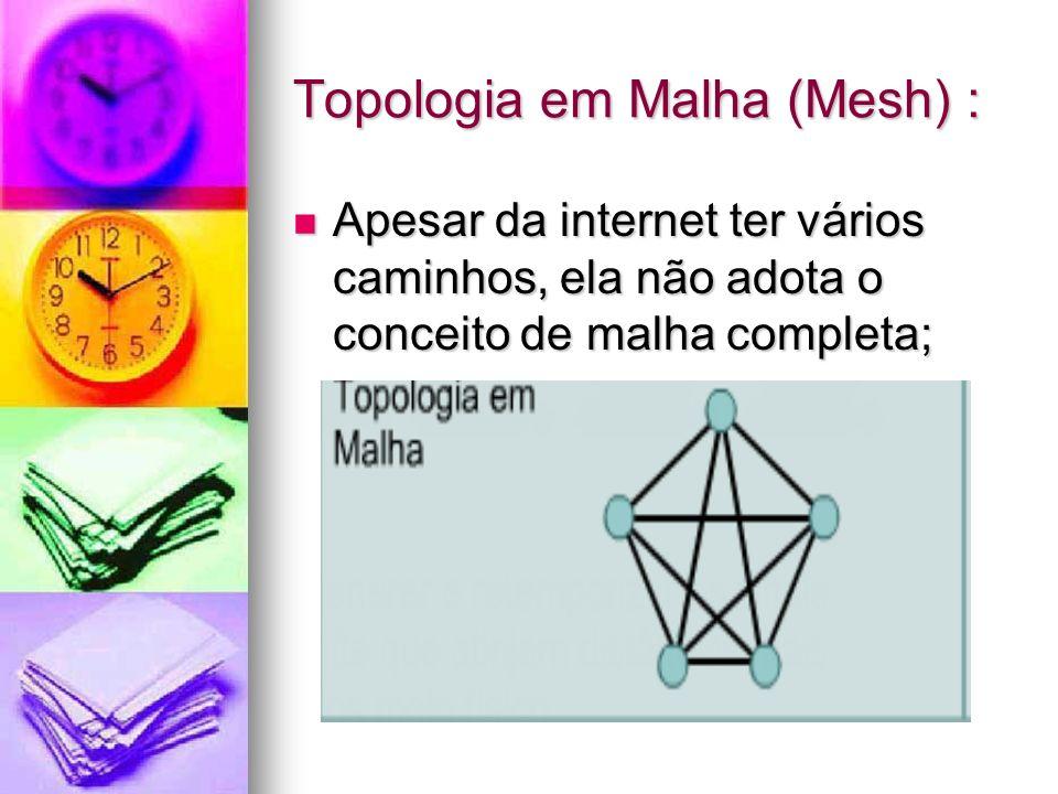 Topologia em Malha (Mesh) :