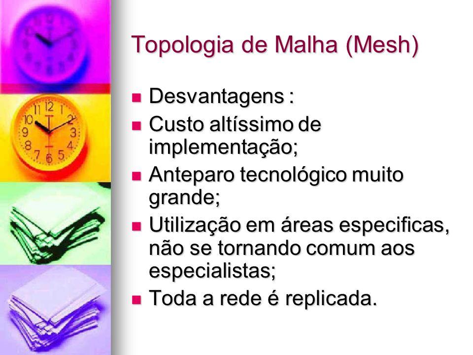 Topologia de Malha (Mesh)