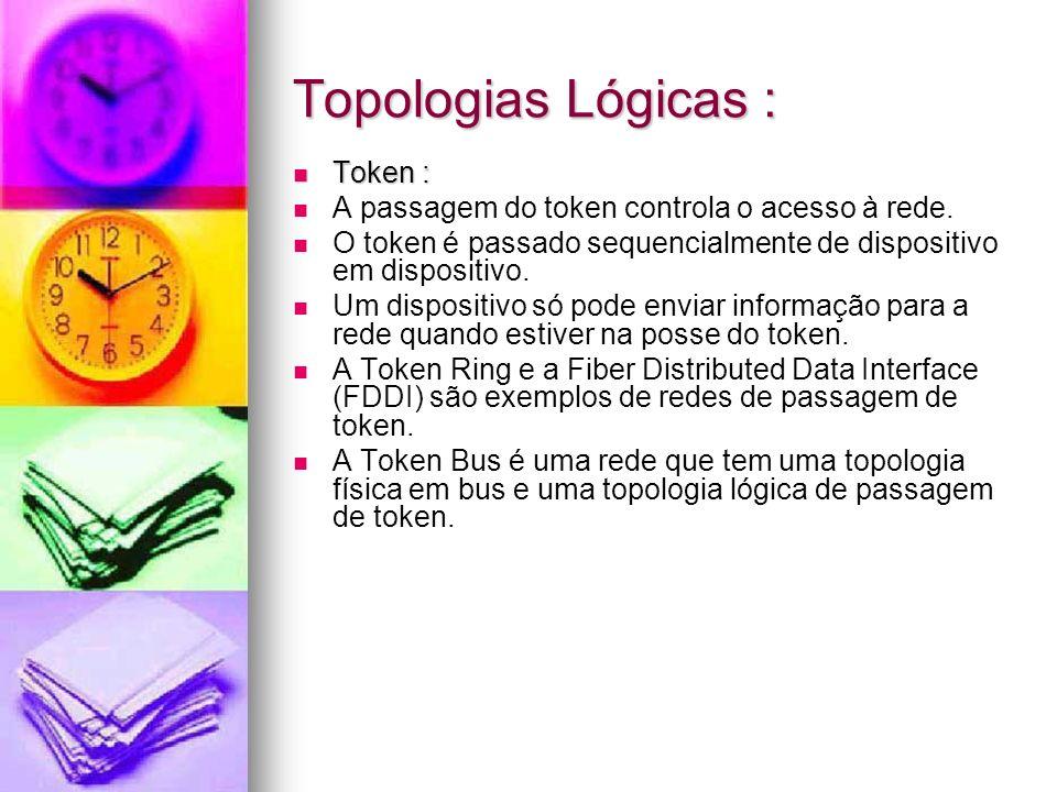 Topologias Lógicas : Token :