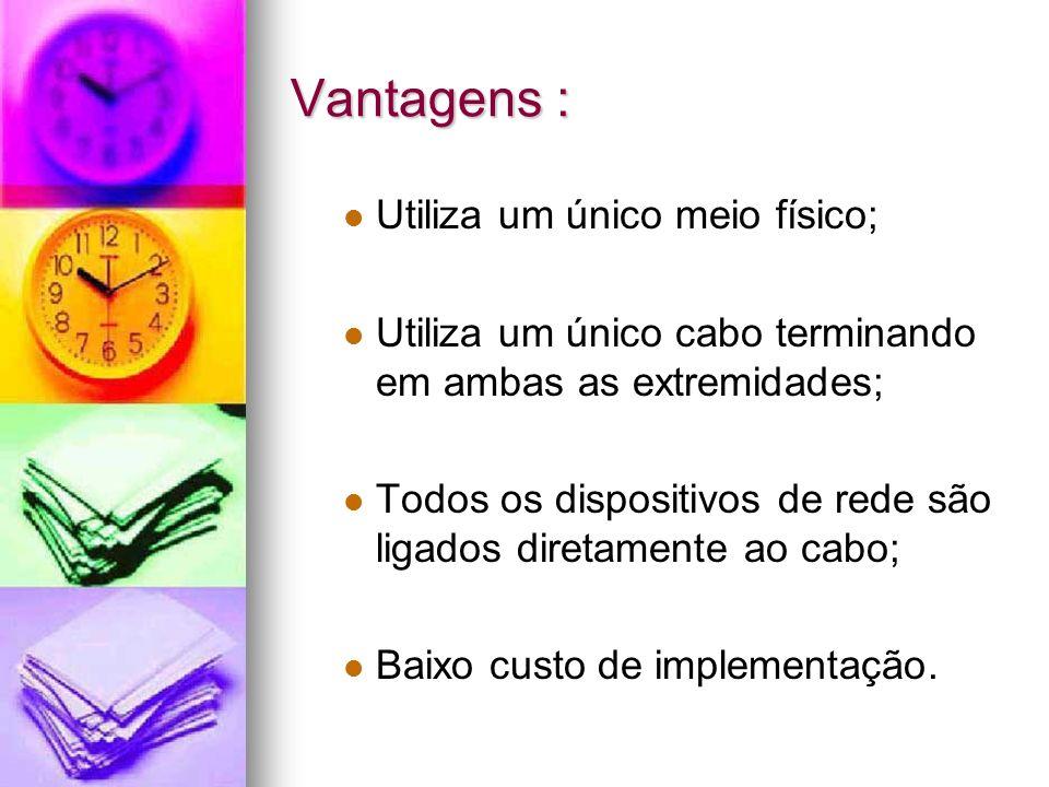 Vantagens : Utiliza um único meio físico;