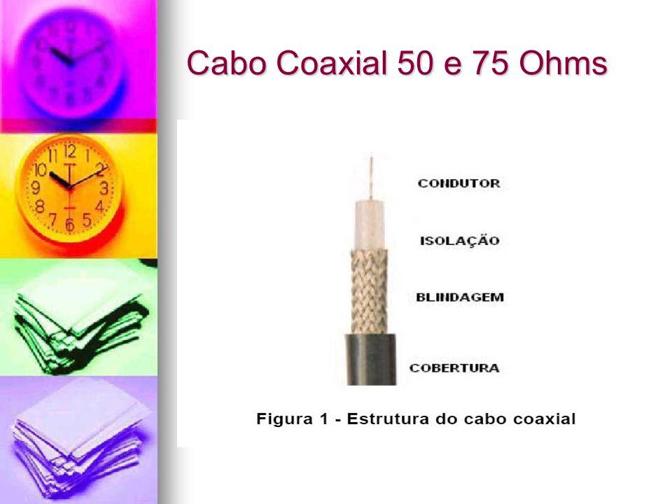 Cabo Coaxial 50 e 75 Ohms