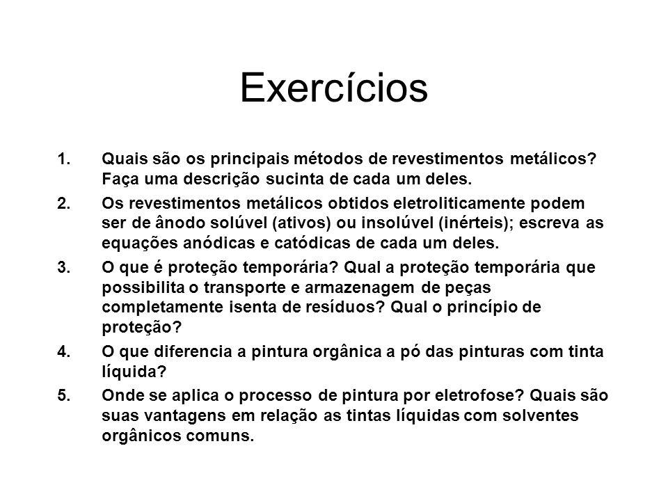 Exercícios Quais são os principais métodos de revestimentos metálicos Faça uma descrição sucinta de cada um deles.