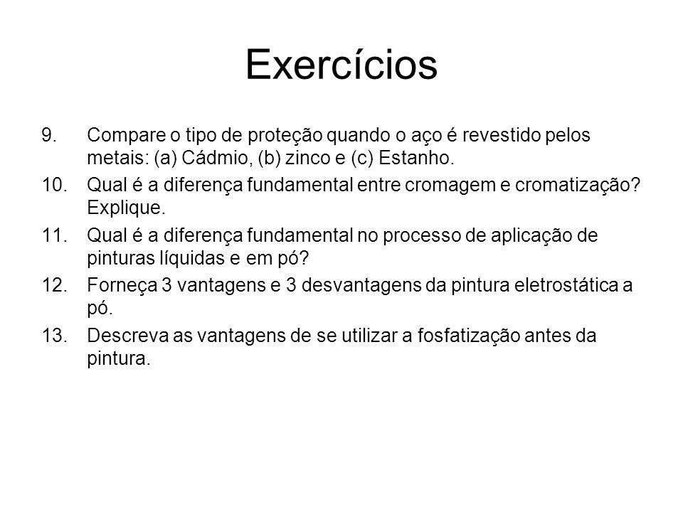 Exercícios Compare o tipo de proteção quando o aço é revestido pelos metais: (a) Cádmio, (b) zinco e (c) Estanho.