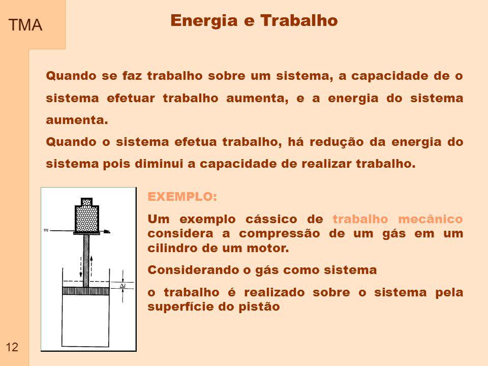 TMA 12. Energia e Trabalho.