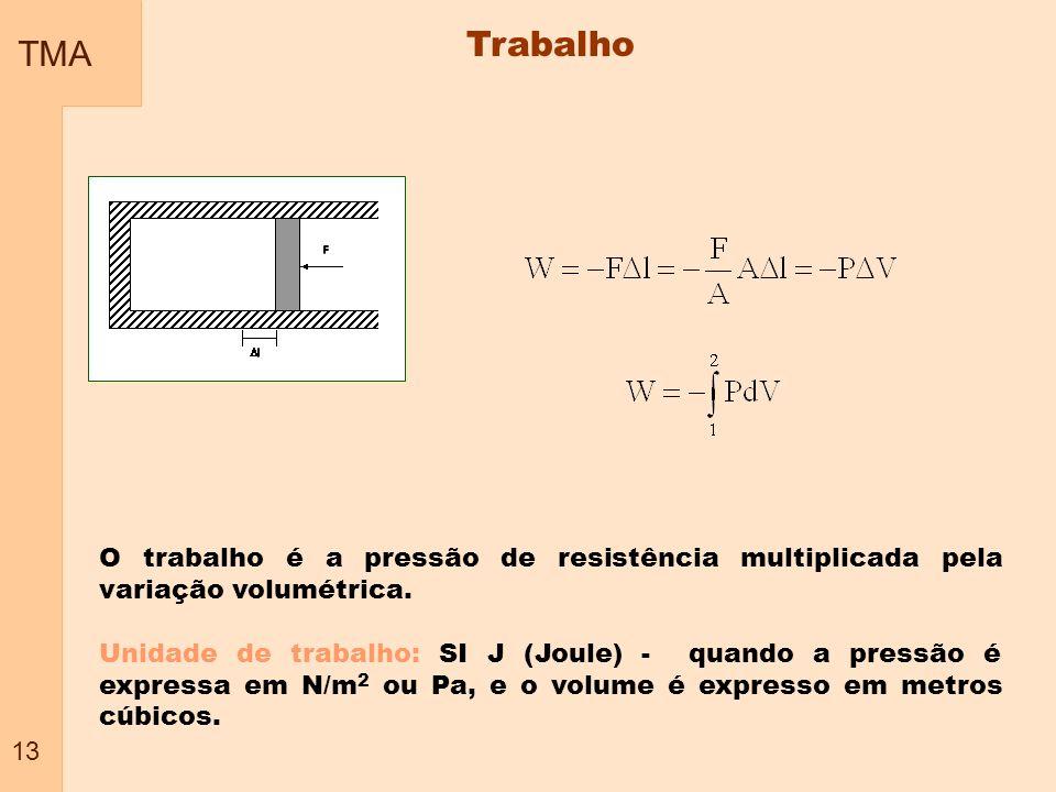 TMA 13. Trabalho. O trabalho é a pressão de resistência multiplicada pela variação volumétrica.